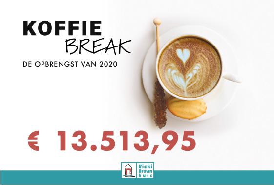 Opbrengst koffiebreak 2020
